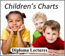 diplomachildrencharts224